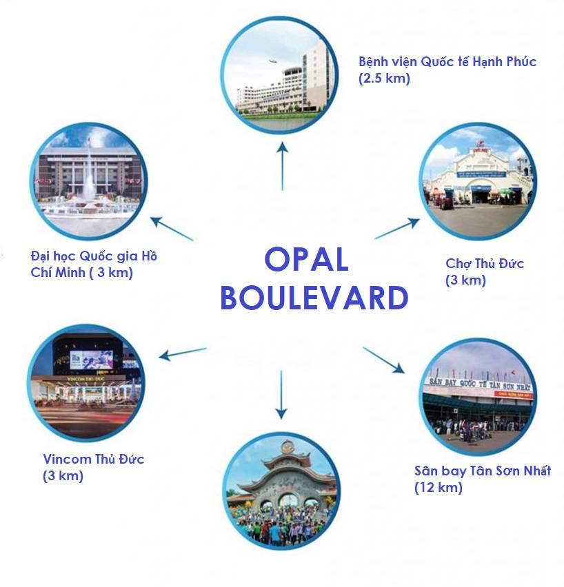 tiem nang vi tri du an opal boulevard